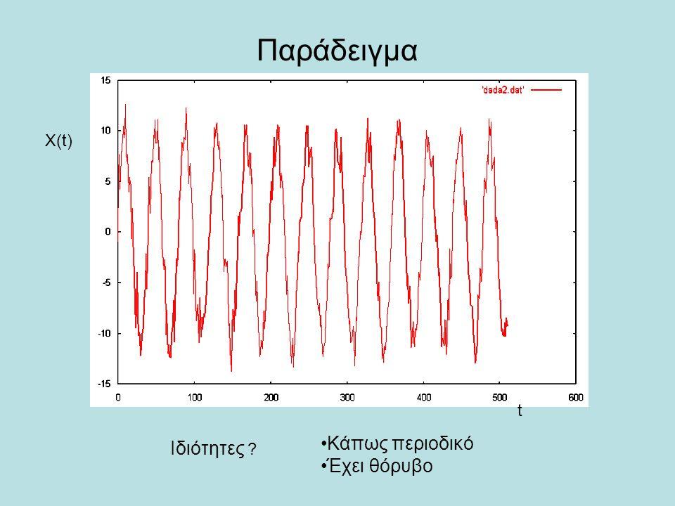 Παράδειγμα X(t) t Κάπως περιοδικό Έχει θόρυβο Ιδιότητες