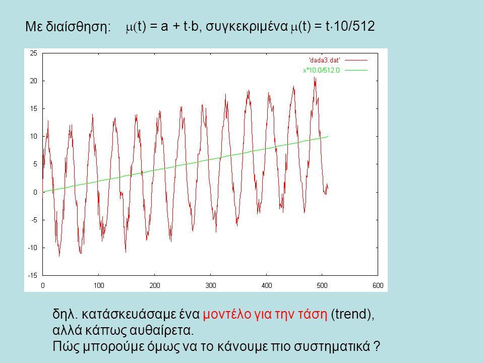 Με διαίσθηση: (t) = a + t¢b, συγκεκριμένα (t) = t¢10/512. δηλ. κατάσκευάσαμε ένα μοντέλο για την τάση (trend),