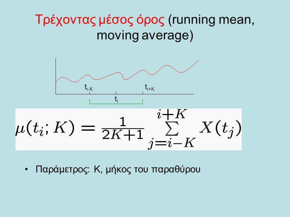 Τρέχοντας μέσος όρος (running mean, moving average)