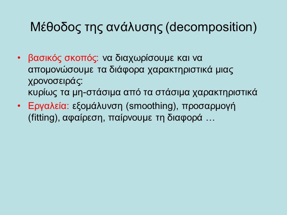Μέθοδος της ανάλυσης (decomposition)