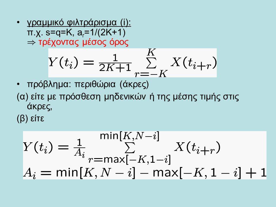 γραμμικό φιλτράρισμα (i): π. χ