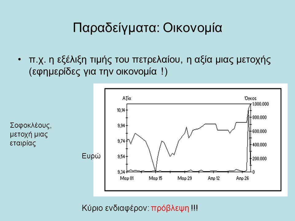 Παραδείγματα: Οικονομία