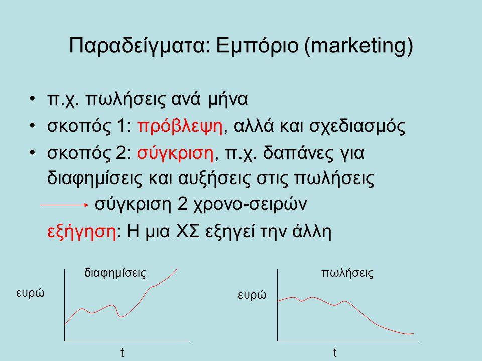 Παραδείγματα: Εμπόριο (marketing)