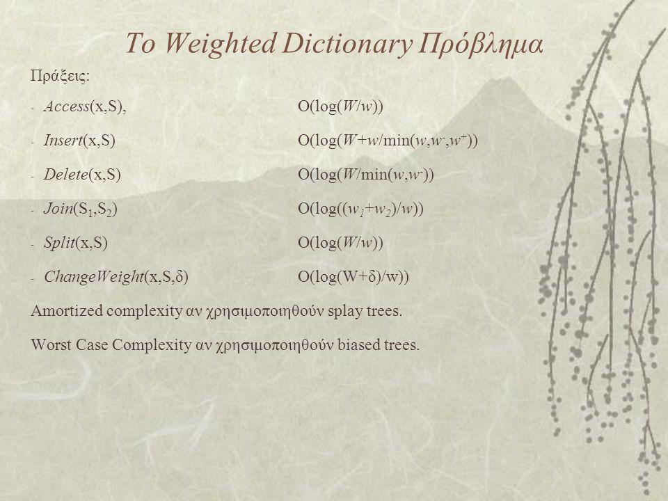 Το Weighted Dictionary Πρόβλημα