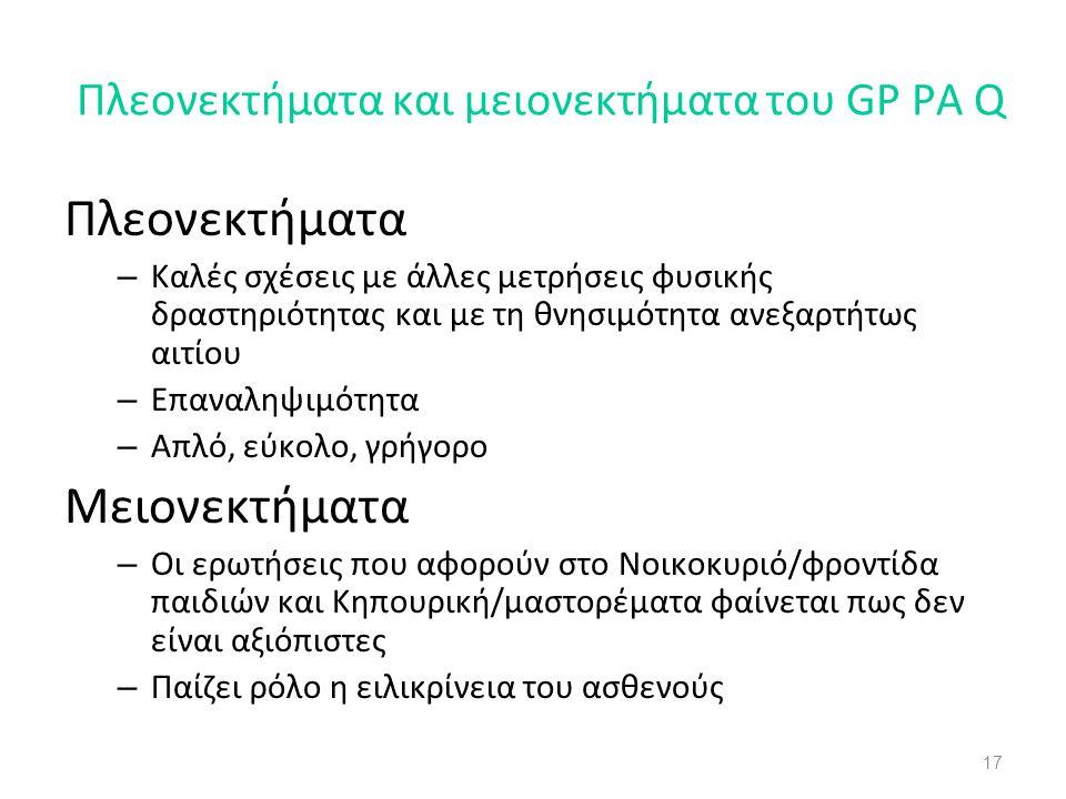 Πλεονεκτήματα και μειονεκτήματα του GP PA Q