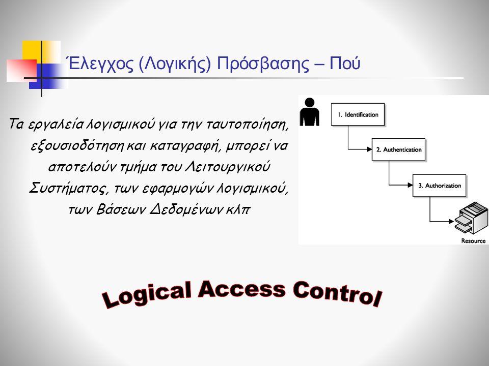 Έλεγχος (Λογικής) Πρόσβασης – Πού