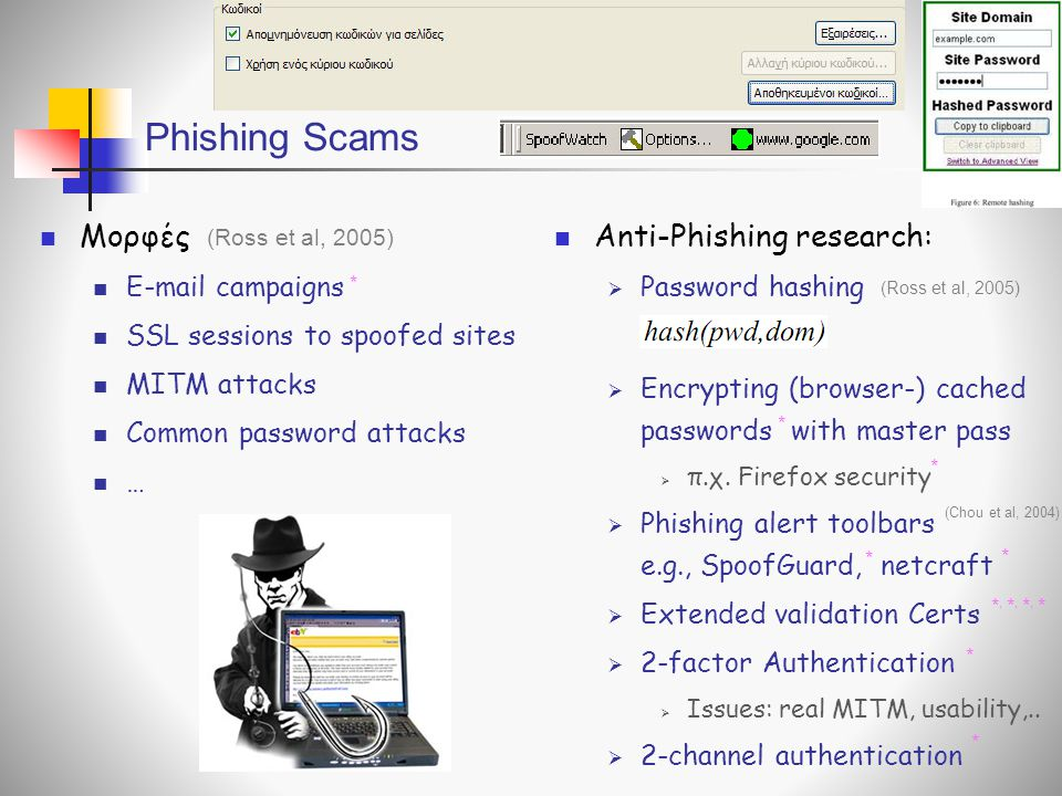 Phishing Scams Μορφές Anti-Phishing research: E-mail campaigns