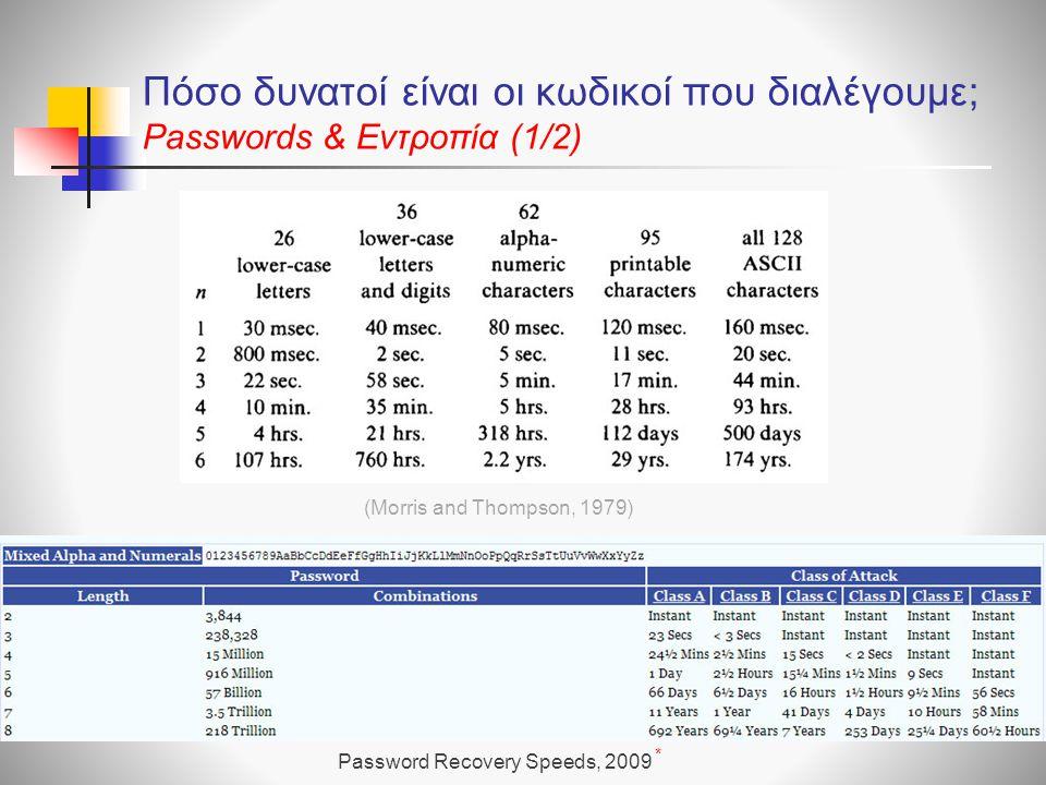 Πόσο δυνατοί είναι οι κωδικοί που διαλέγουμε; Passwords & Εντροπία (1/2)