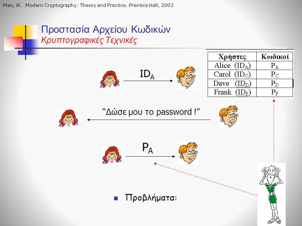 Προστασία Αρχείου Κωδικών Κρυπτογραφικές Τεχνικές