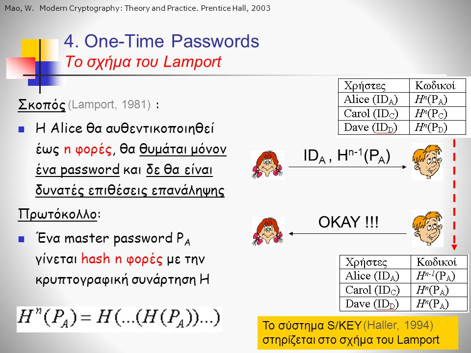 4. One-Time Passwords Το σχήμα του Lamport