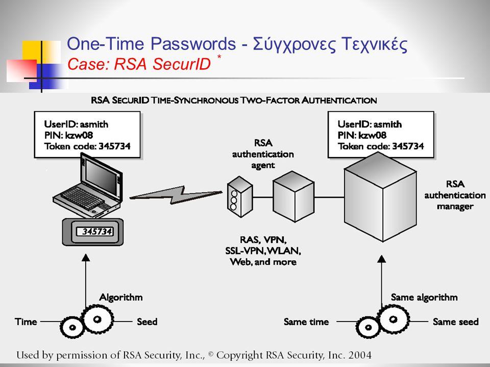 One-Time Passwords - Σύγχρονες Τεχνικές Case: RSA SecurID