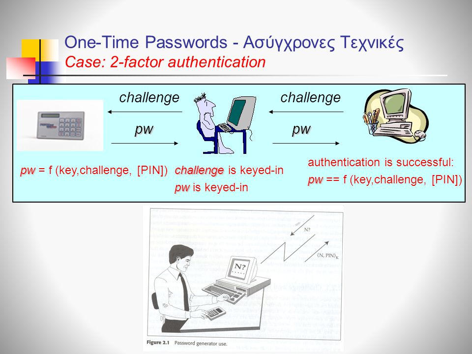 One-Time Passwords - Ασύγχρονες Τεχνικές Case: 2-factor authentication