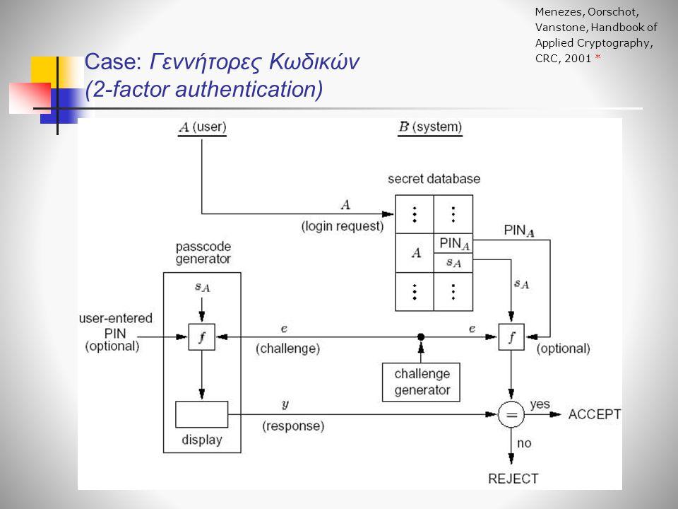 Case: Γεννήτορες Κωδικών (2-factor authentication)