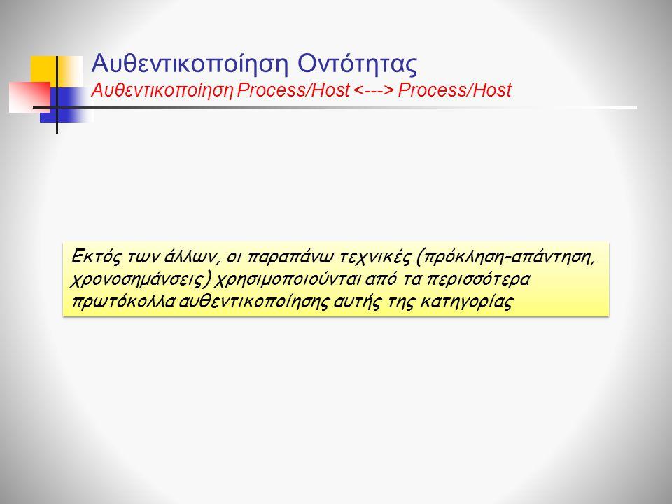 Αυθεντικοποίηση Οντότητας Αυθεντικοποίηση Process/Host <---> Process/Host