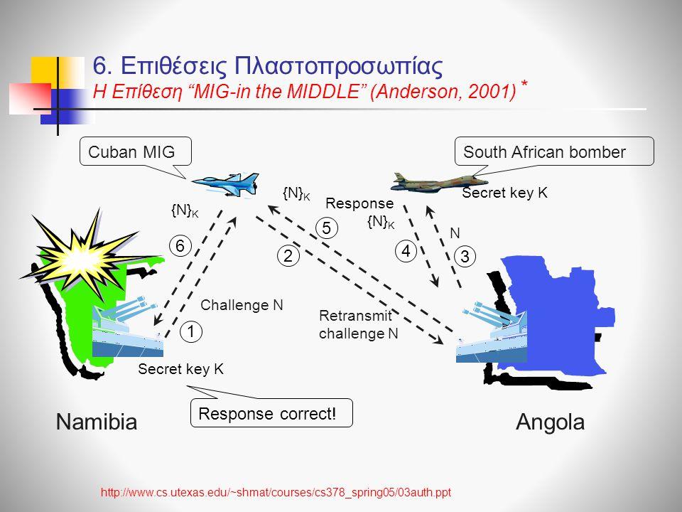 6. Επιθέσεις Πλαστοπροσωπίας H Επίθεση MIG-in the MIDDLE (Anderson, 2001)