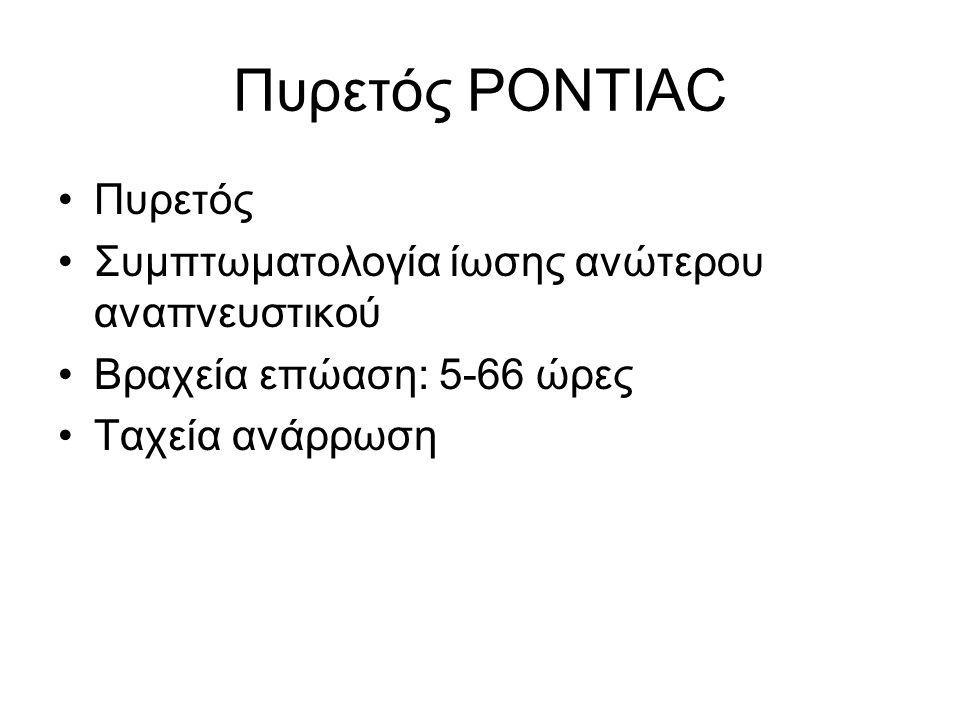 Πυρετός PONTIAC Πυρετός Συμπτωματολογία ίωσης ανώτερου αναπνευστικού