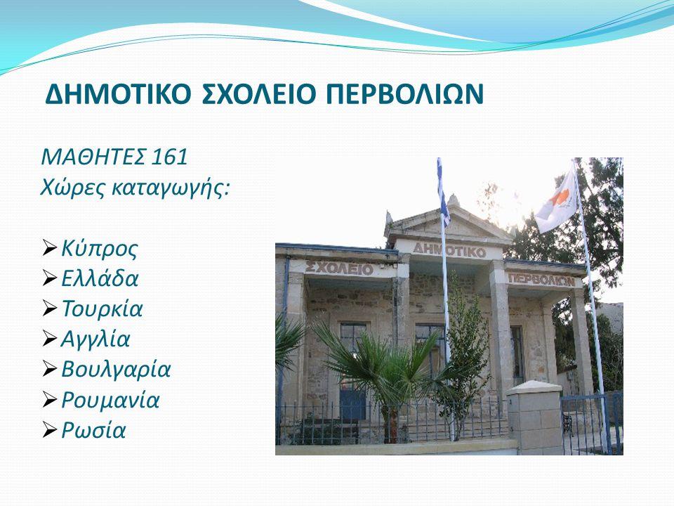 ΔΗΜΟΤΙΚΟ ΣΧΟΛΕΙΟ ΠΕΡΒΟΛΙΩΝ
