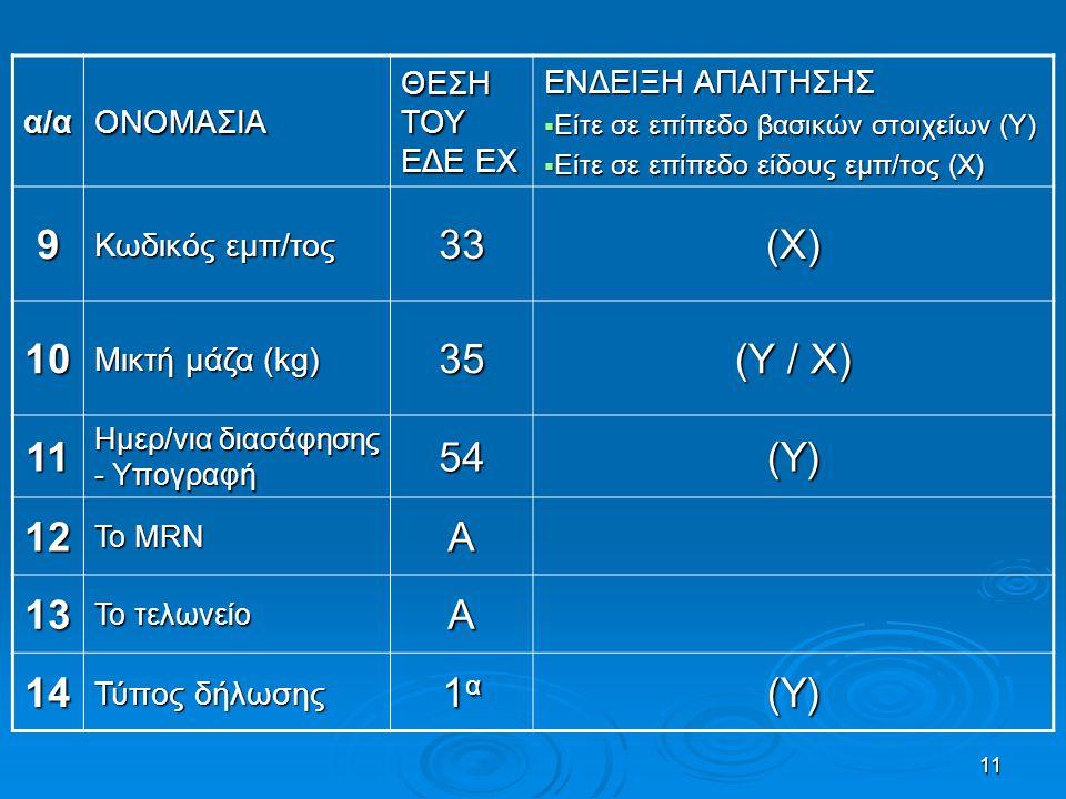 9 33 (Χ) 10 35 (Υ / Χ) 11 54 (Υ) 12 A 13 Α 14 1α α/α ΟΝΟΜΑΣΙΑ