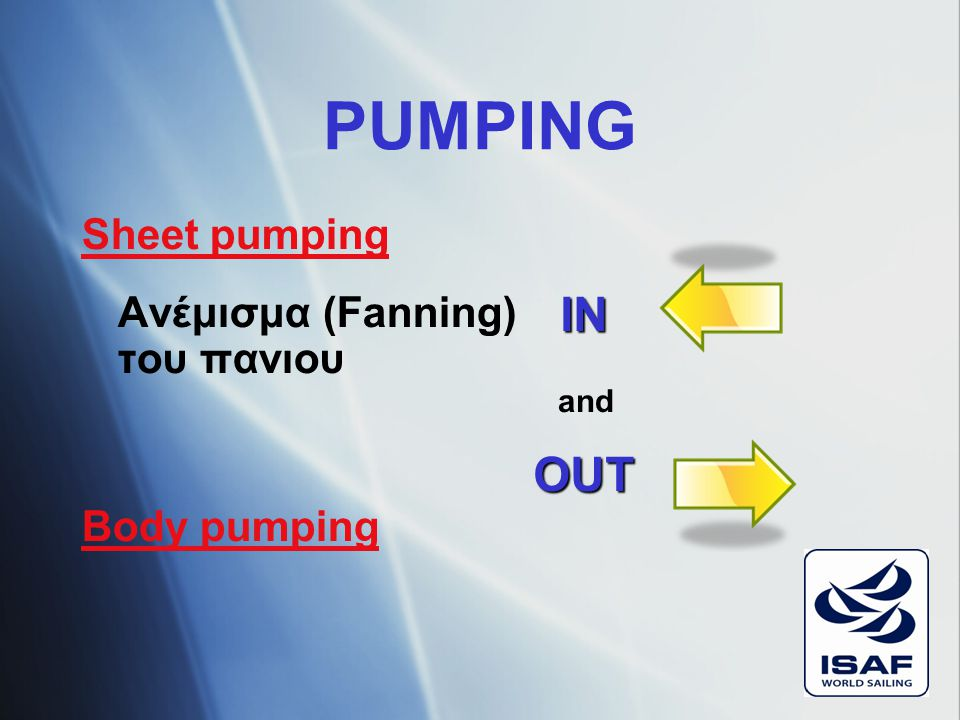 PUMPING IN OUT Sheet pumping Ανέμισμα (Fanning) του πανιου