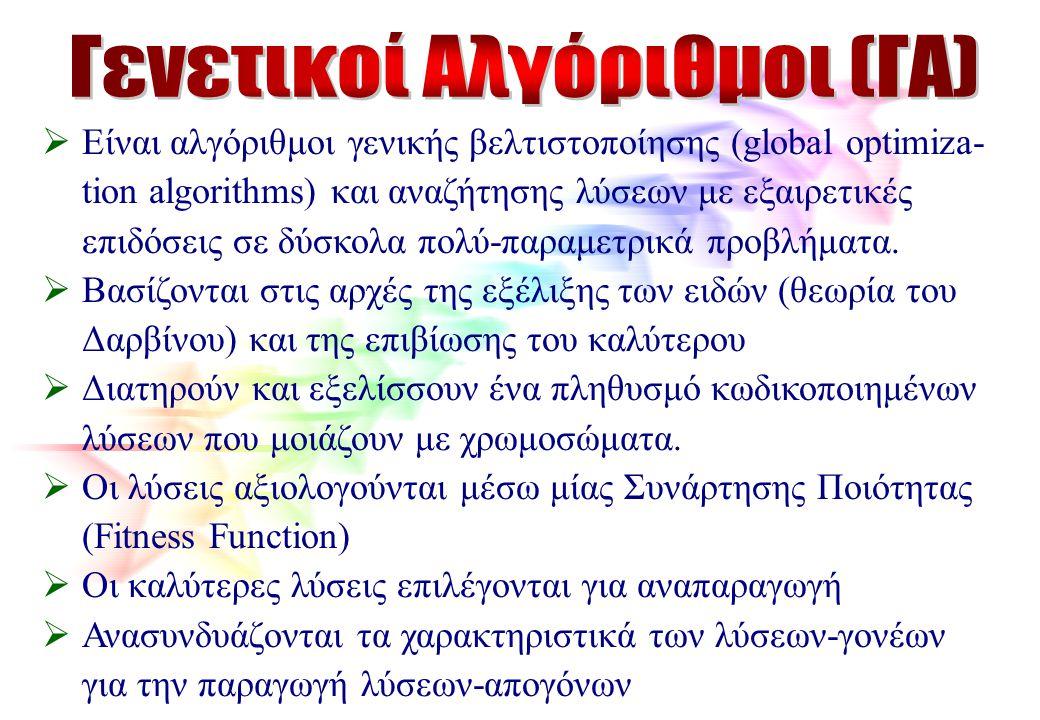 Γενετικοί Αλγόριθμοι (ΓΑ)