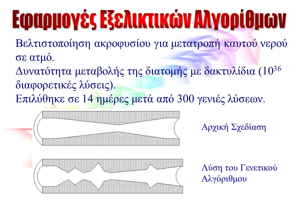 Εφαρμογές Εξελικτικών Αλγορίθμων