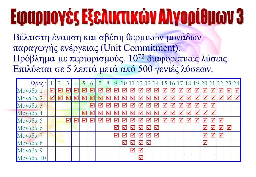 Εφαρμογές Εξελικτικών Αλγορίθμων 3