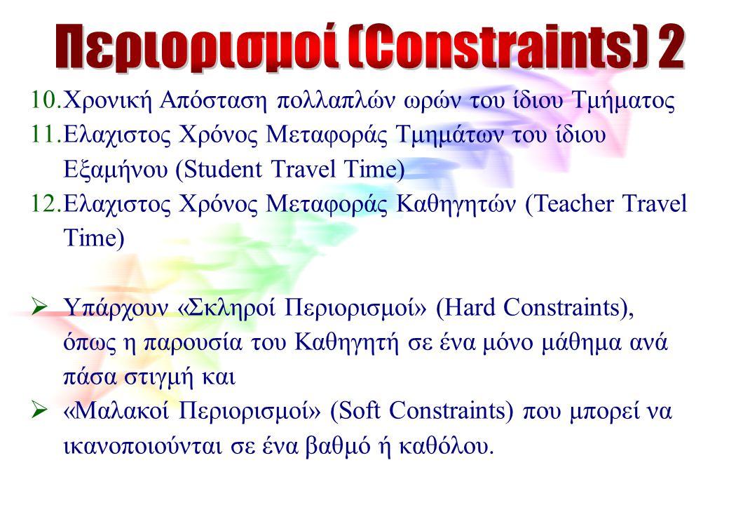 Περιορισμοί (Constraints) 2