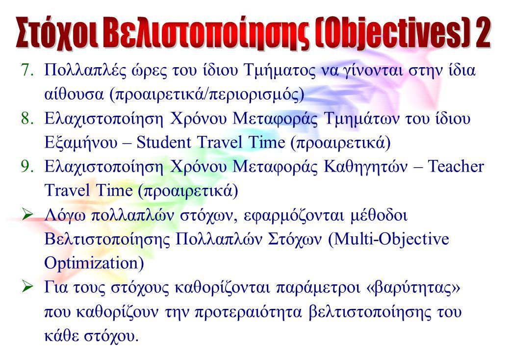 Στόχοι Βελιστοποίησης (Objectives) 2