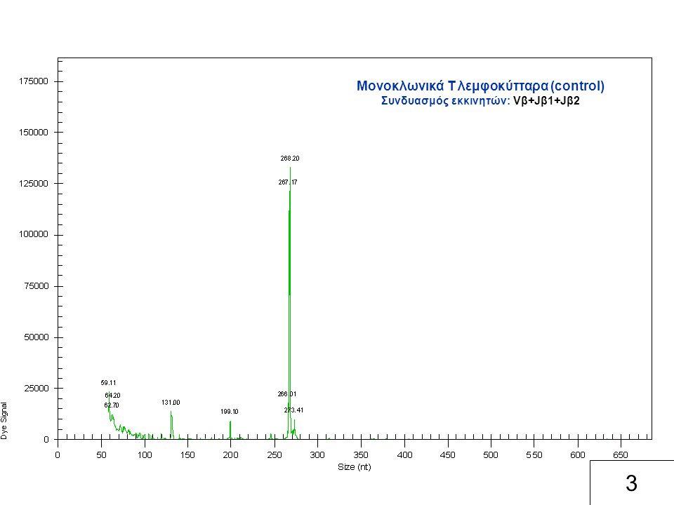 Μονοκλωνικά Τ λεμφοκύτταρα (control) Συνδυασμός εκκινητών: Vβ+Jβ1+Jβ2