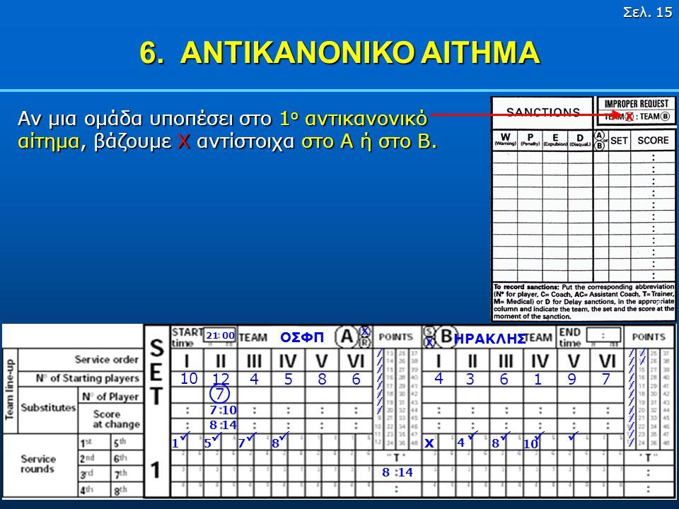 Σελ. 15 6. ΑΝΤΙΚΑΝΟΝΙΚΟ ΑΙΤΗΜΑ. Αν μια ομάδα υποπέσει στο 1ο αντικανονικό αίτημα, βάζουμε X αντίστοιχα στο A ή στο B.