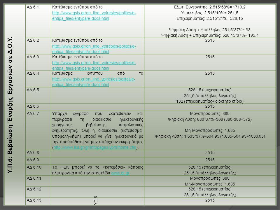 Υ.Π.6: Βεβαίωση Έναρξης Εργασιών σε Δ.Ο.Υ.