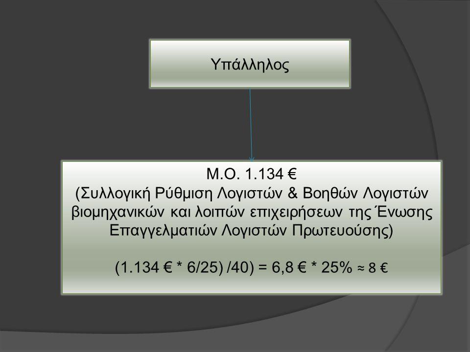 Υπάλληλος Μ.Ο. 1.134 €