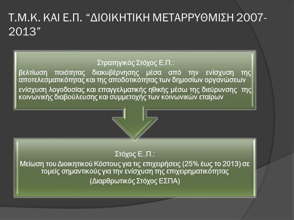 Τ.Μ.Κ. ΚΑΙ Ε.Π. ΔΙΟΙΚΗΤΙΚΗ ΜΕΤΑΡΡΥΘΜΙΣΗ 2007-2013