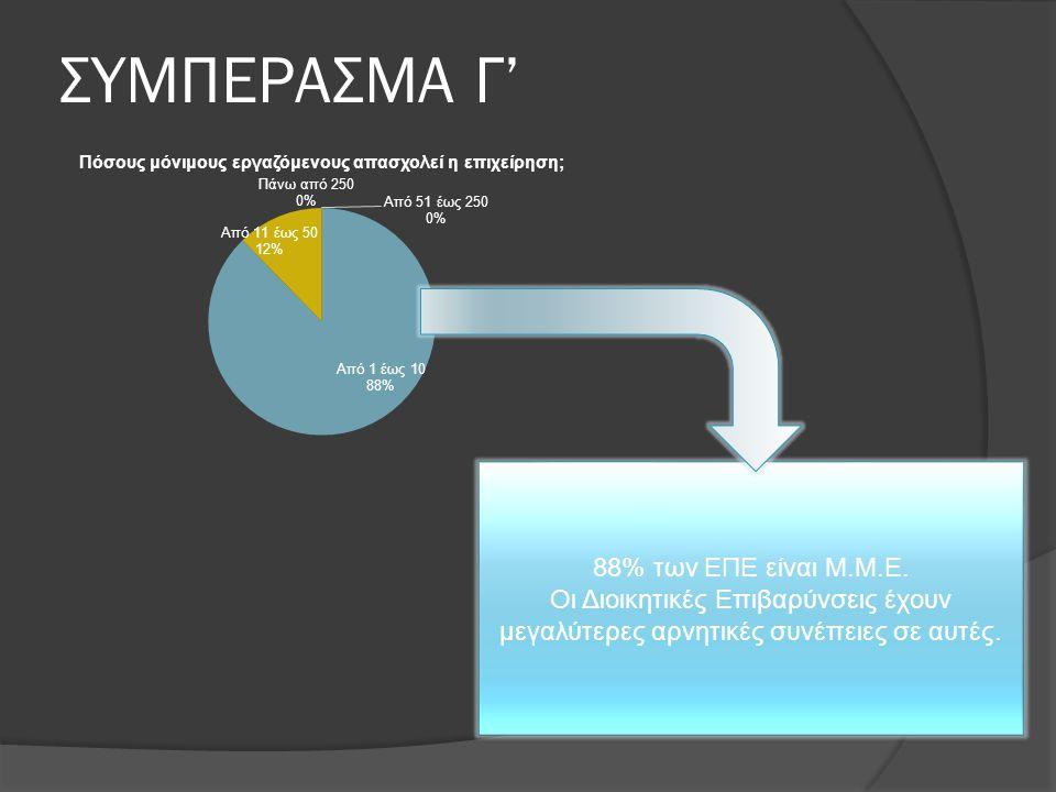 ΣΥΜΠΕΡΑΣΜΑ Γ' 88% των ΕΠΕ είναι Μ.Μ.Ε.