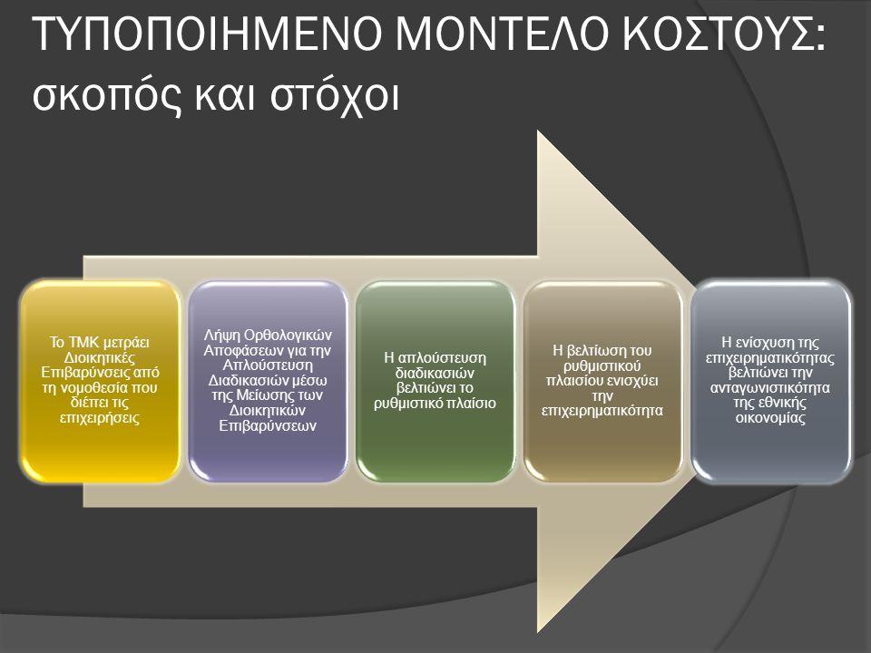 ΤΥΠΟΠΟΙΗΜΕΝΟ ΜΟΝΤΕΛΟ ΚΟΣΤΟΥΣ: σκοπός και στόχοι