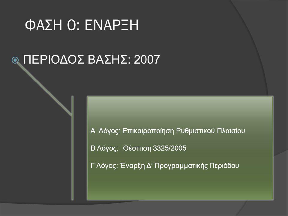 ΦΑΣΗ 0: ΕΝΑΡΞΗ ΠΕΡΙΟΔΟΣ ΒΑΣΗΣ: 2007