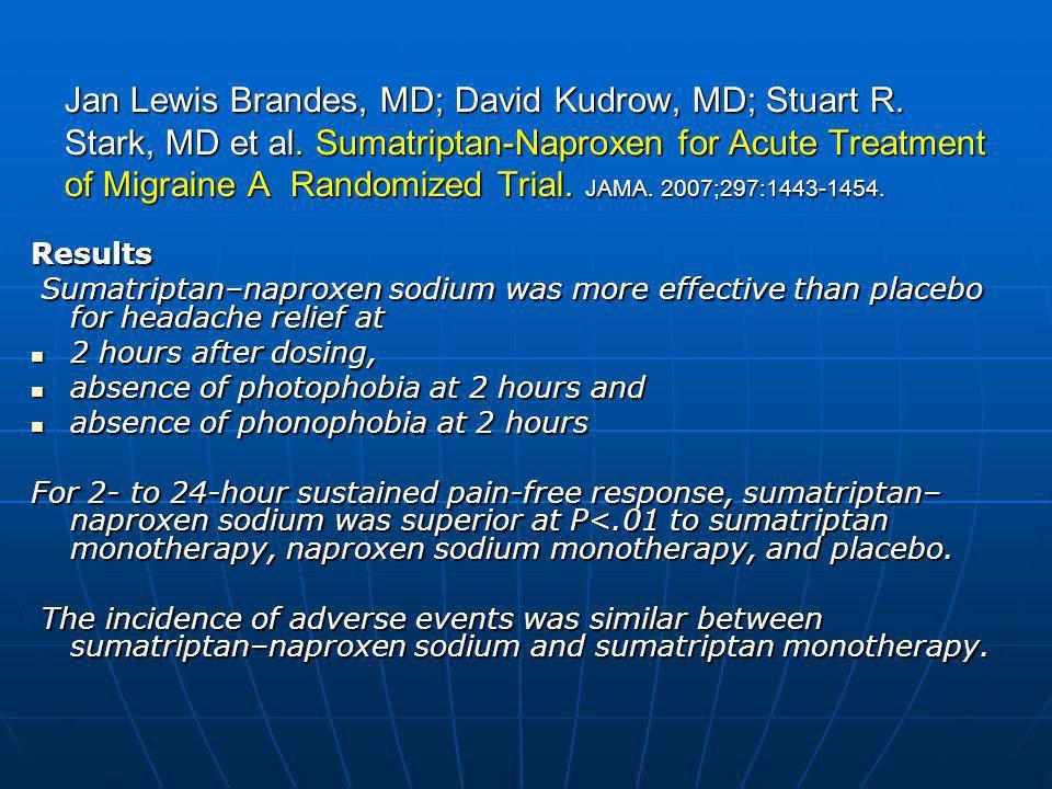 Jan Lewis Brandes, MD; David Kudrow, MD; Stuart R. Stark, MD et al