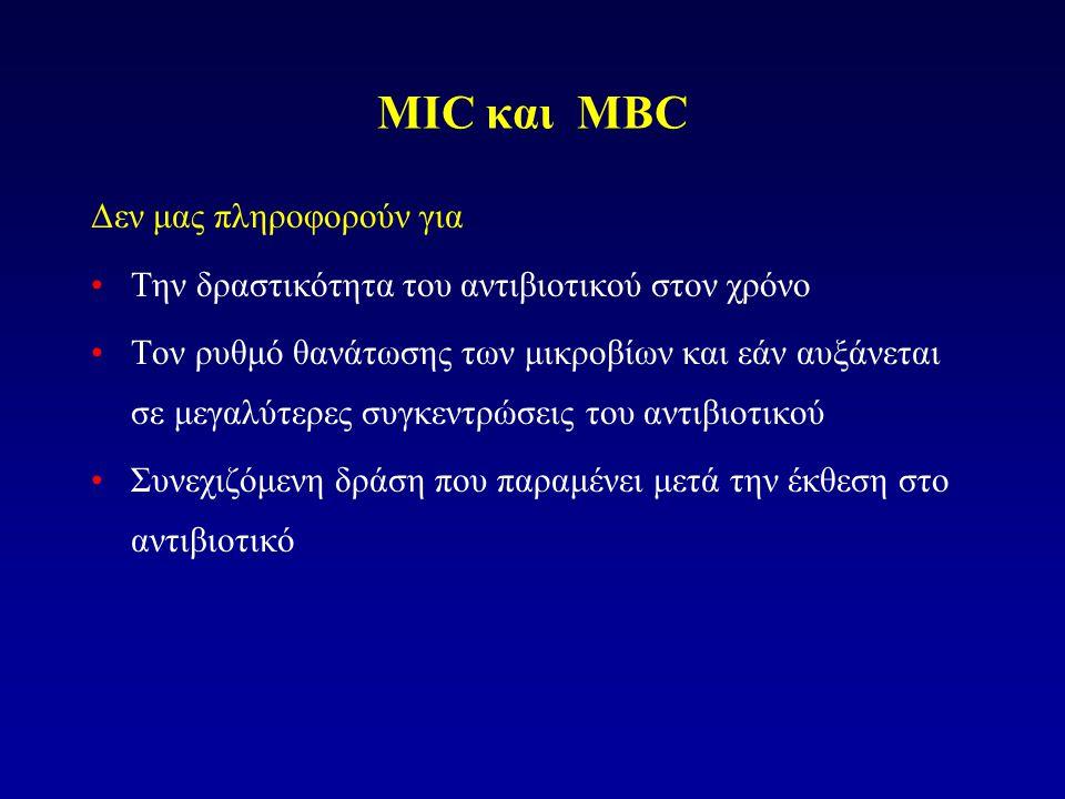 MIC και MBC Δεν μας πληροφορούν για