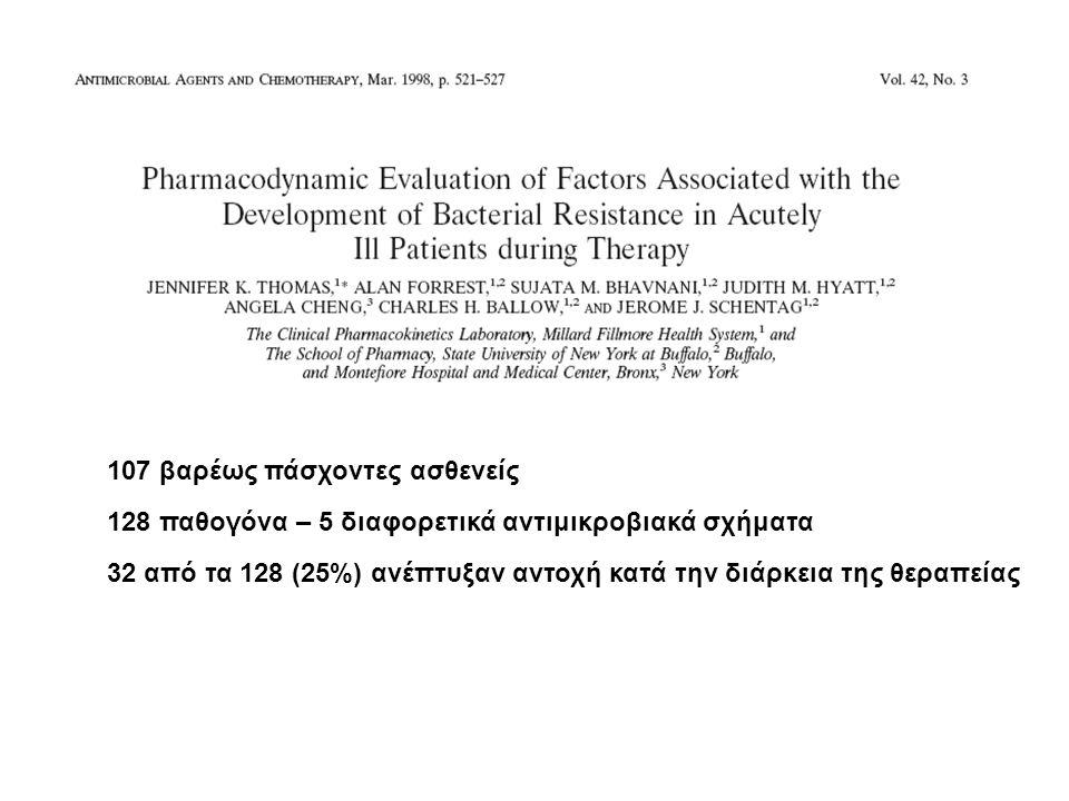 107 βαρέως πάσχοντες ασθενείς