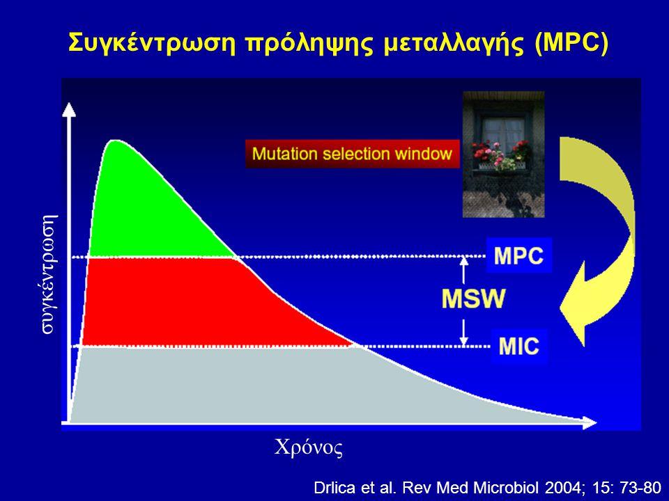 Συγκέντρωση πρόληψης μεταλλαγής (MPC)