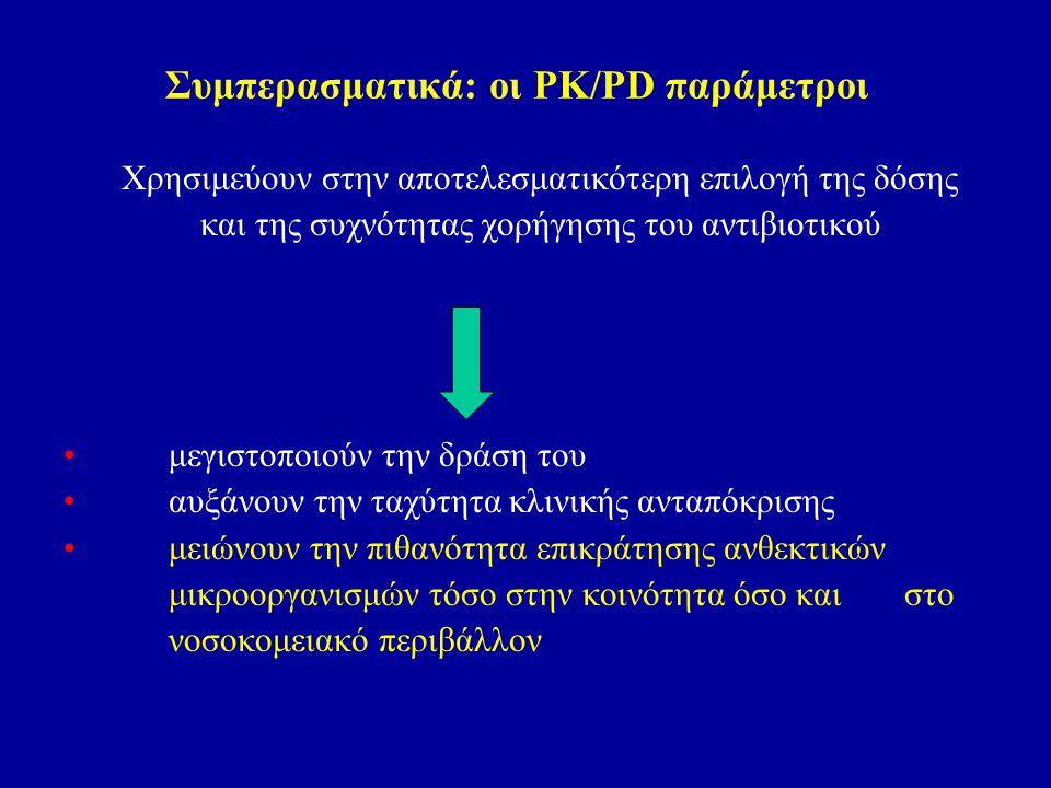 Συμπερασματικά: οι PK/PD παράμετροι