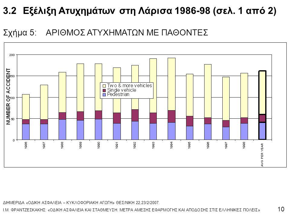 3.2 Εξέλιξη Ατυχημάτων στη Λάρισα 1986-98 (σελ. 1 από 2)