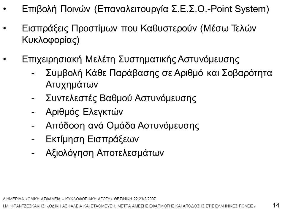 Επιβολή Ποινών (Επαναλειτουργία Σ.Ε.Σ.Ο.-Point System)