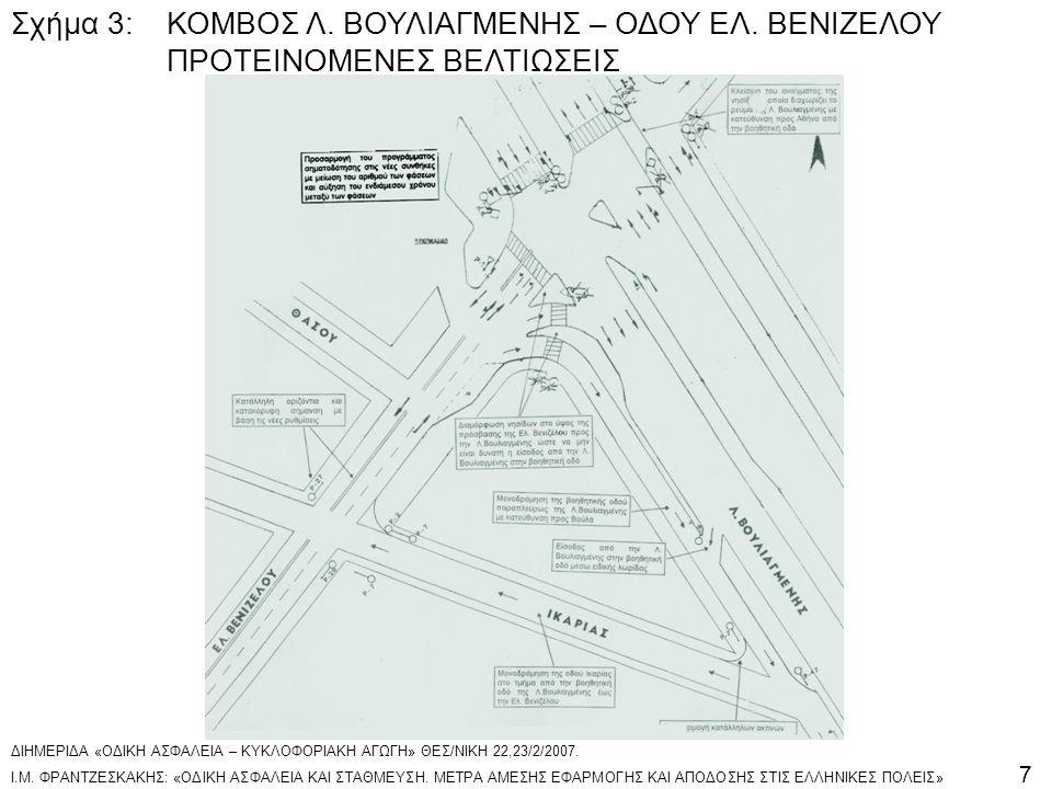Σχήμα 3: ΚΟΜΒΟΣ Λ. ΒΟΥΛΙΑΓΜΕΝΗΣ – ΟΔΟΥ ΕΛ. ΒΕΝΙΖΕΛΟΥ