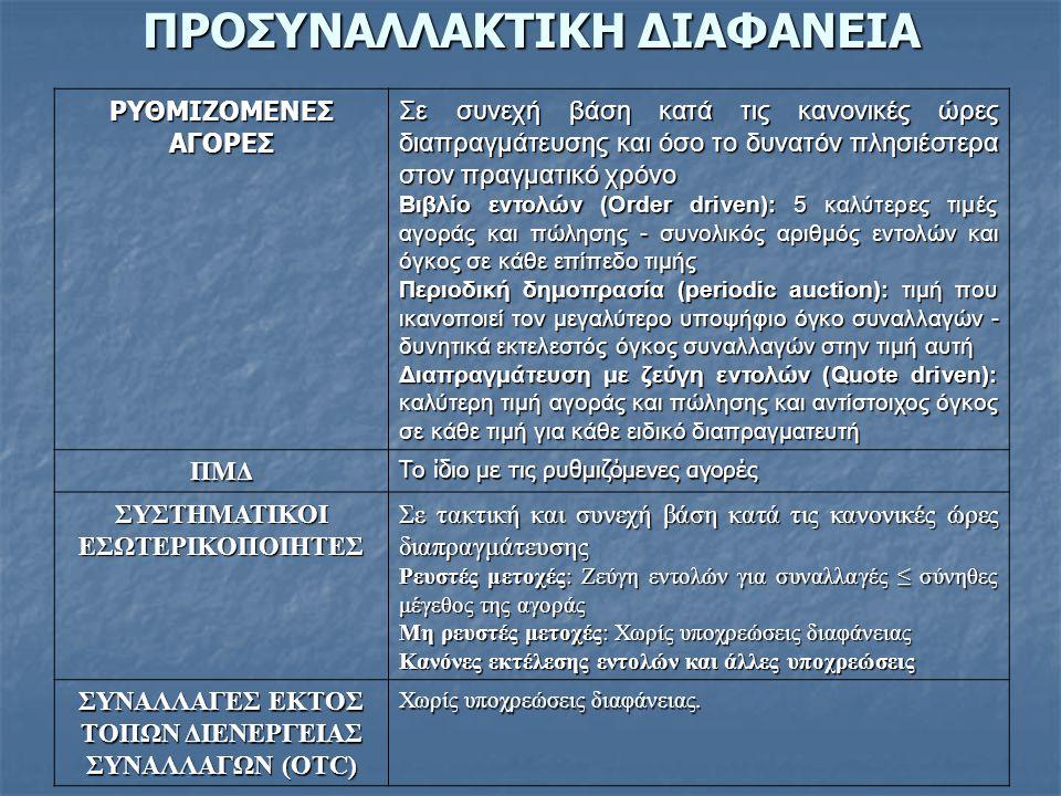 ΠΡΟΣΥΝΑΛΛΑΚΤΙΚΗ ΔΙΑΦΑΝΕΙΑ