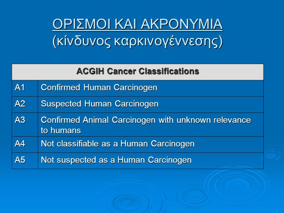 ΟΡΙΣΜΟΙ ΚΑΙ ΑΚΡΟΝΥΜΙΑ (κίνδυνος καρκινογέννεσης)