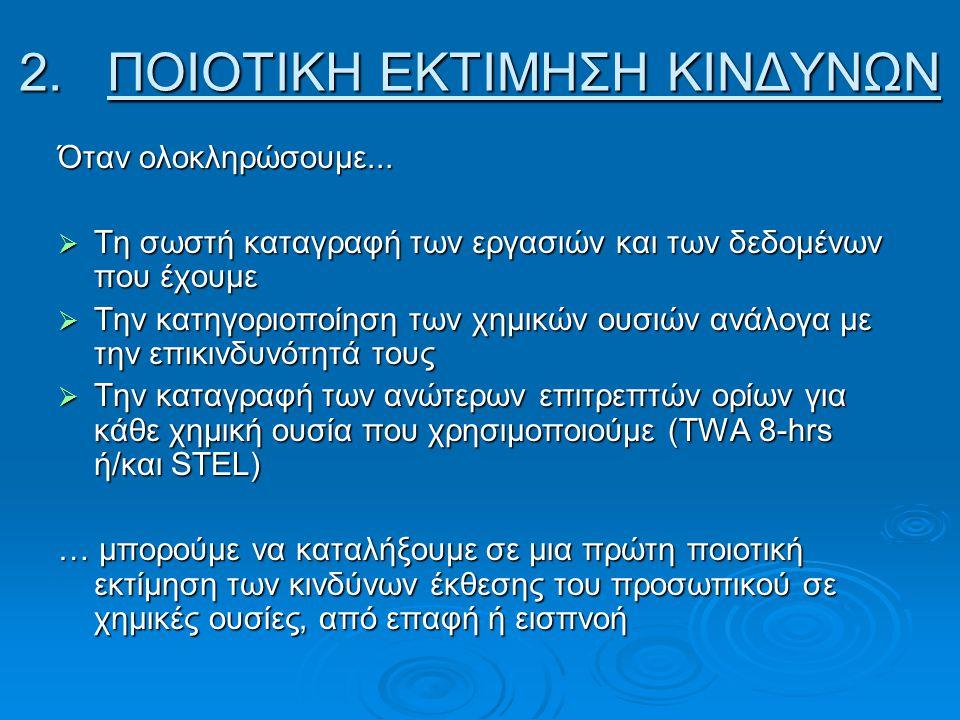 ΠΟΙΟΤΙΚΗ ΕΚΤΙΜΗΣΗ ΚΙΝΔΥΝΩΝ