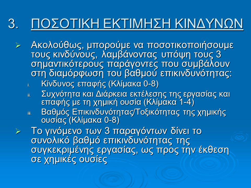 ΠΟΣΟΤΙΚΗ ΕΚΤΙΜΗΣΗ ΚΙΝΔΥΝΩΝ