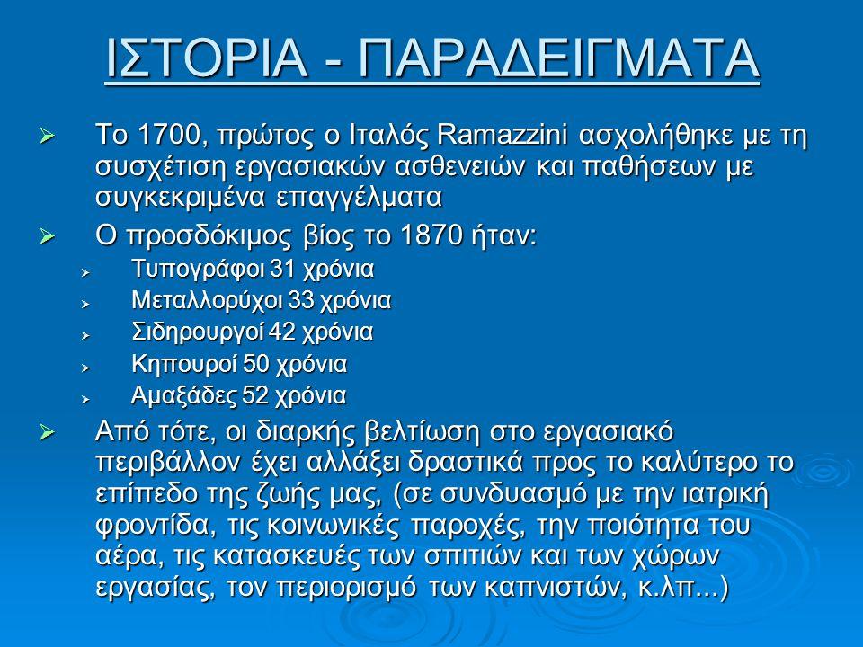ΙΣΤΟΡΙΑ - ΠΑΡΑΔΕΙΓΜΑΤΑ