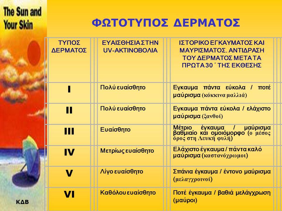 ΕΥΑΙΣΘΗΣΙΑ ΣΤΗΝ UV-ΑΚΤΙΝΟΒΟΛΙΑ